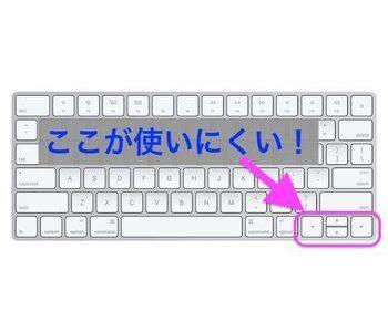 マジックキーボードのレビュー!打ちやすい最高のキーボードです
