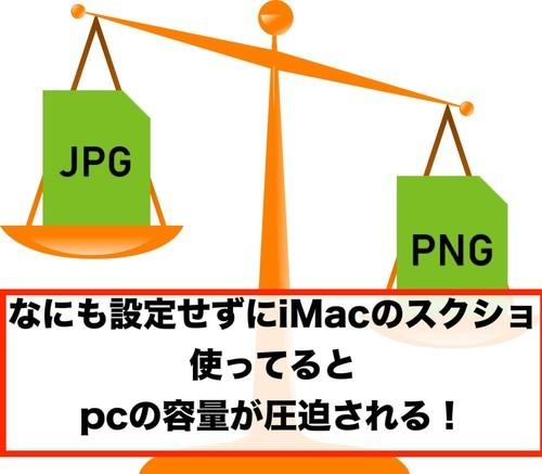 iMac 画像 png jpeg