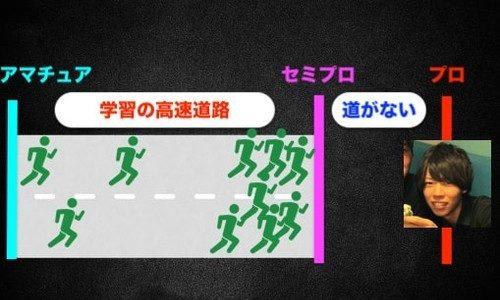 「学習の高速道路」で簡単に稼げる時代『ウェブ進化論』感想